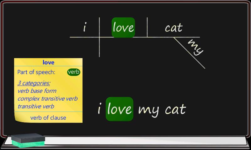 Diagrammer App
